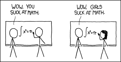 How it Works by XKCD