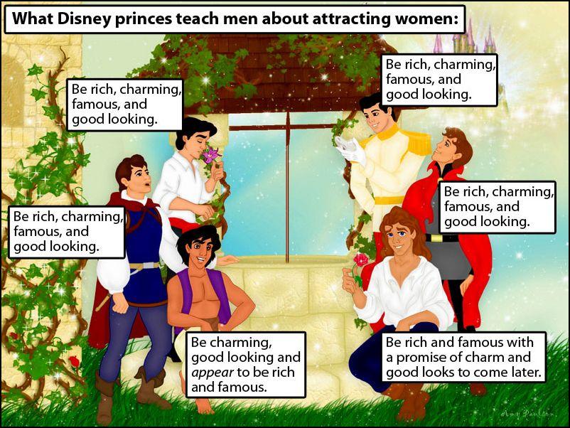 What Disney Princes teach men about attracting women. Four Disney ...