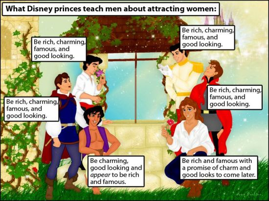 What Disney Princes teach men about attracting women. Four Disney princes - Be rich, charming, famous, and good looking. Aladdin - Be charming, good looking, and appear to be rich and famous. The Beast (in human form) - Be rich and famous with a promise of charm and good looks to come later.