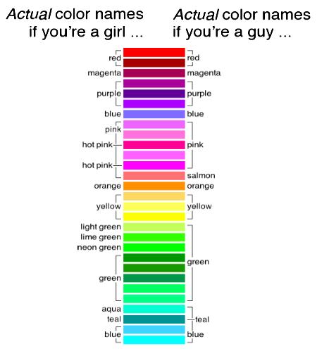 Actual color names if you're a girl ... Actual color names if you're a guy ...