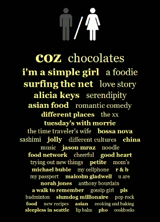 coz, chocolates, i'm a simple girl, a foodie, surfing the net, love story, alicia keys, serendipity, asian food, romantic comedy, different places, the xx, tuesday's with morrie, the time traveler's wife, bossa nova, sashimi, jolly, different cultures, china, music, jason mraz, noodle, food network, cheerful, good heart, trying out new things, petite, mom's, michael buble, my cellphone, r & b, my passport, malcolm gladwell, u are, norah jones, anthony bourdain, a walk to remember, gossip girl, pls, badminton, slumdog millionaire, pop rock, food, new recipes, asian, cooking and baking, sleepless in seattle, lip balm, pho, cookbooks