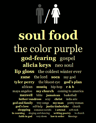 soul food, the color purple, god-fearing, gospel, alicia keys, neo soul, lip gloss, the coldest winter ever, zane, the lord, soca, my god, tyler perry, the bluest eye, god's plan, african, musiq, hip-hop, r & b, maya angelou, my church, coming to america, maxwell, bible, jamaican, basketball, luther vandross, sexy, christ, india arie, god and family, trey songz, my man, pretty woman, god's love, self-help, justin timberlake, church, shopping, romance novels, i attend, soft rock, in nursing, singing and dancing, writing poetry, to church, faith in god, very down, law & order, blessings
