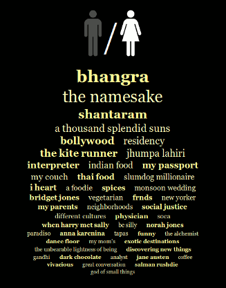 bhangra, the namesake, shantaram, a thousand splendid suns, bollywood, residency, the kite runner, jhumpa lahiri, interpreter, indian food, my passport, my couch, thai food, slumdog millionaire, i heart, a foodie, spices, monsoon wedding, bridget jones, vegetarian, frnds, new yorker, my parents, neighborhoods, social justice, different cultures, physician, soca, when harry met sally, be silly, norah jones, paradiso, anna karenina, tapas, funny, the alchemist, dance floor, my mom's, exotic destinations, the unbearable lightness of being, discovering new things, gandhi, dark chocolate, analyst, jane austen, coffee, vivacious, great conversation, salman rushdie, god of small things
